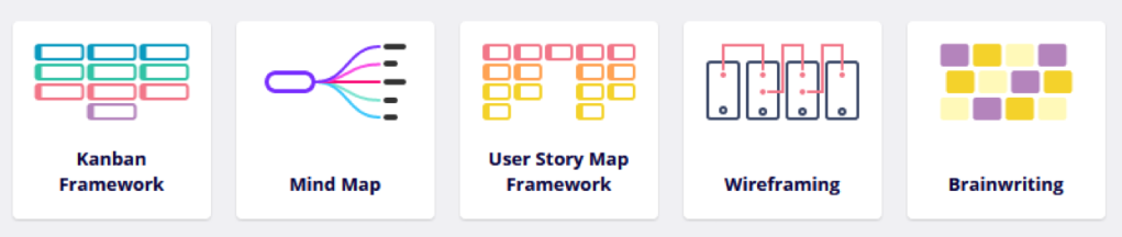 Image showing main miro options like mind map wireframing user story map framework and brainwriting