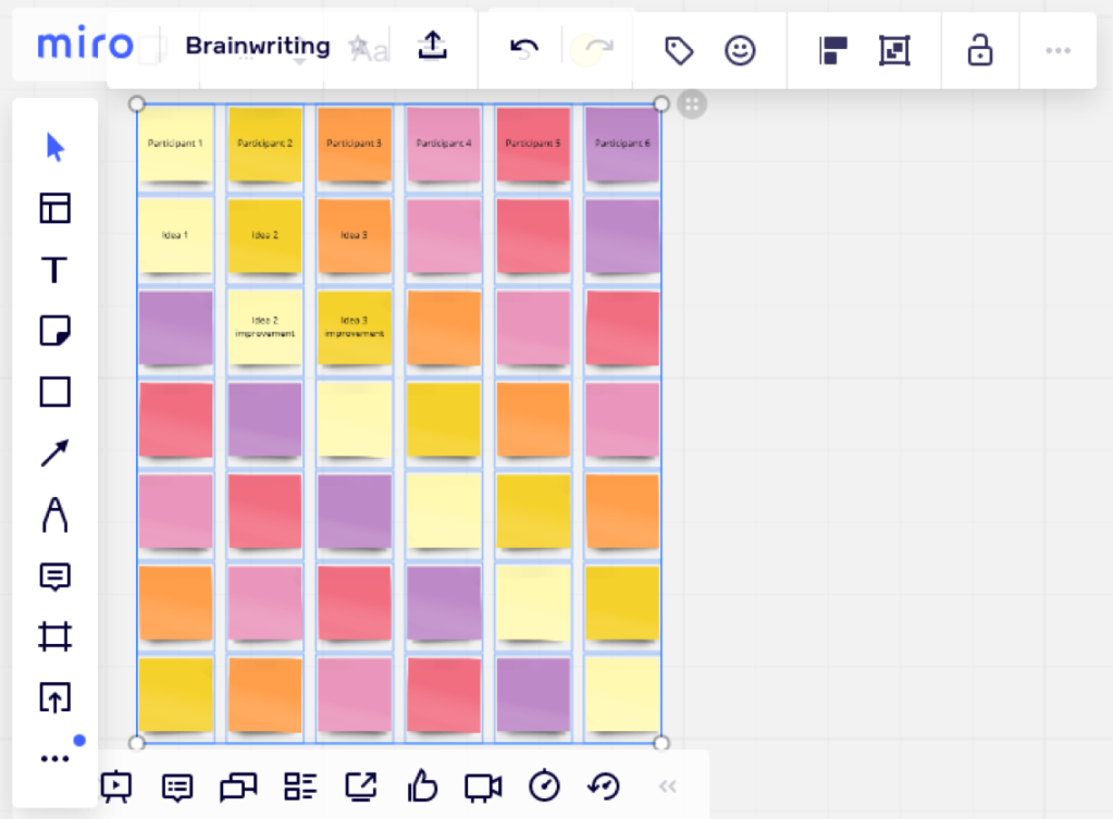 Brainwriting (Alt text > Image showing a brain writing sample with post it stickers